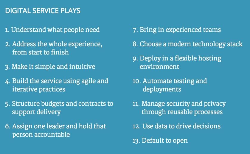 U.S. Digital Service Playbook